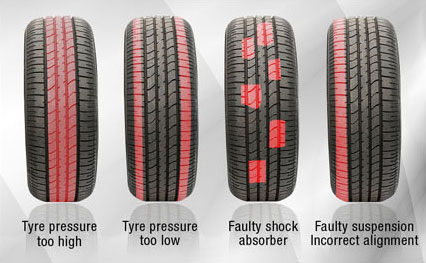 faulty tyres